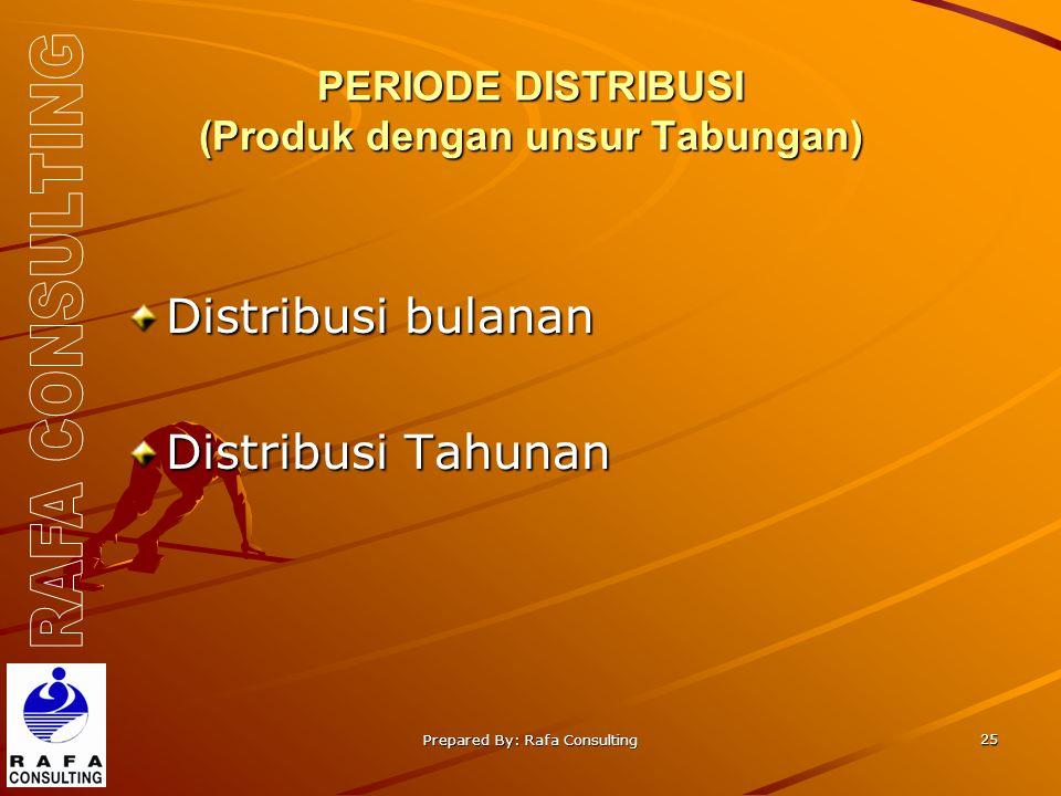 PERIODE DISTRIBUSI (Produk dengan unsur Tabungan)