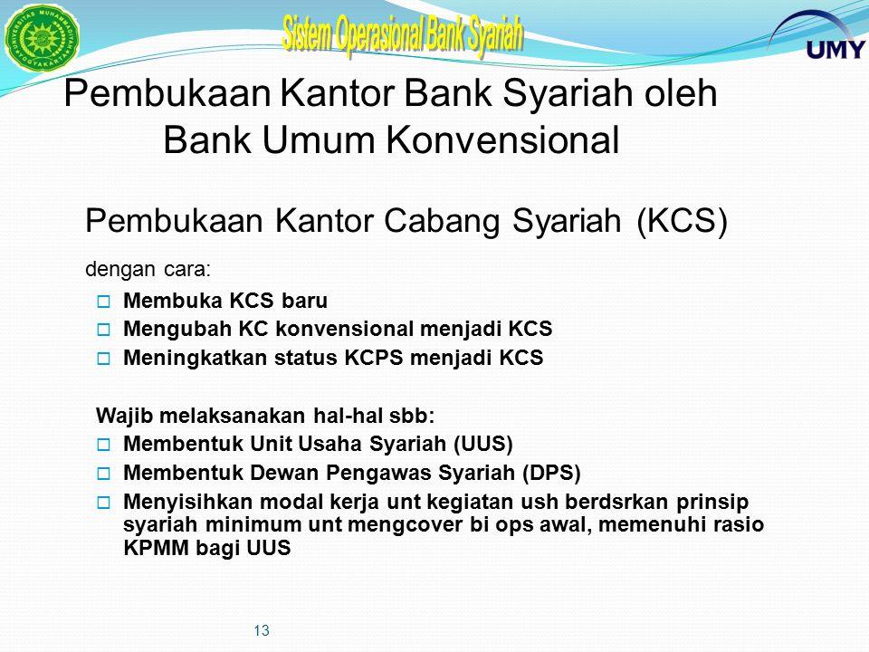 Pembukaan Kantor Bank Syariah oleh Bank Umum Konvensional