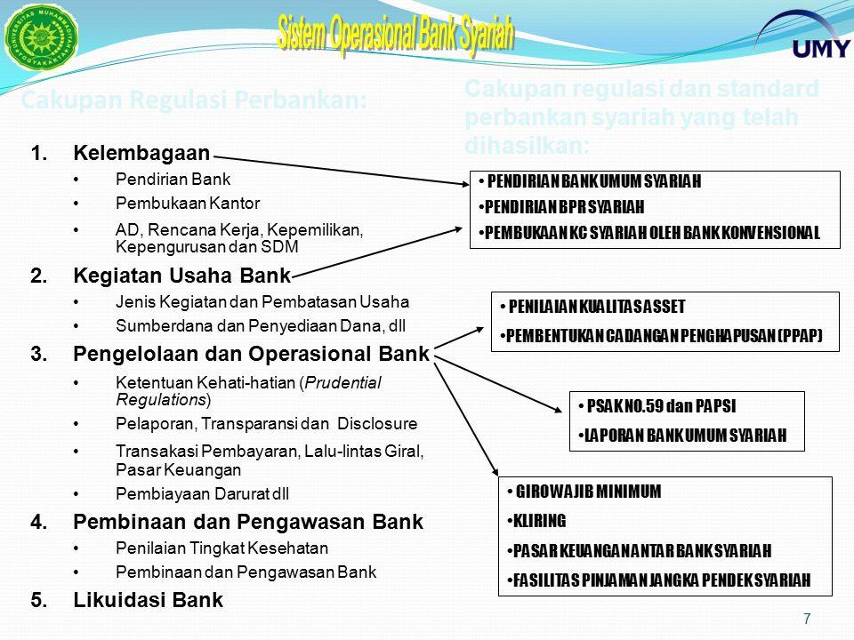 Cakupan Regulasi Perbankan: