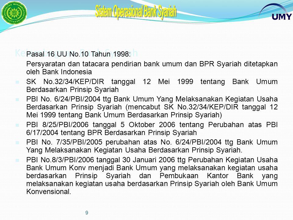 Kelembagaan Bank Syariah