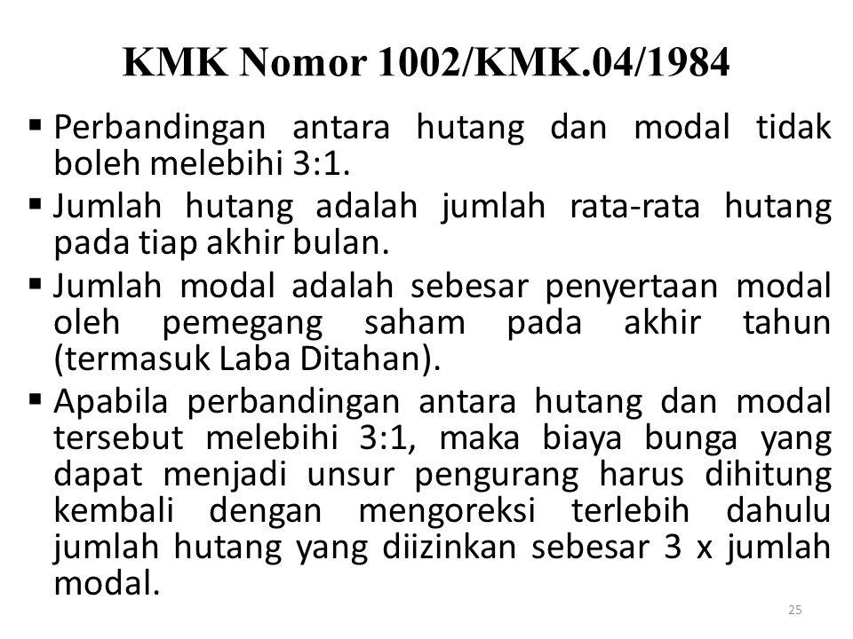 KMK Nomor 1002/KMK.04/1984 Perbandingan antara hutang dan modal tidak boleh melebihi 3:1.