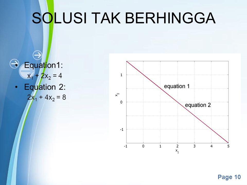 SOLUSI TAK BERHINGGA Equation1: x1 + 2x2 = 4 Equation 2: 2x1 + 4x2 = 8