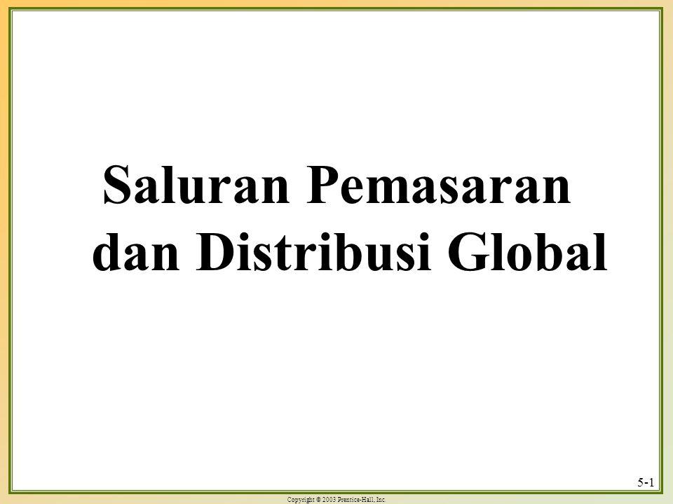Saluran Pemasaran dan Distribusi Global