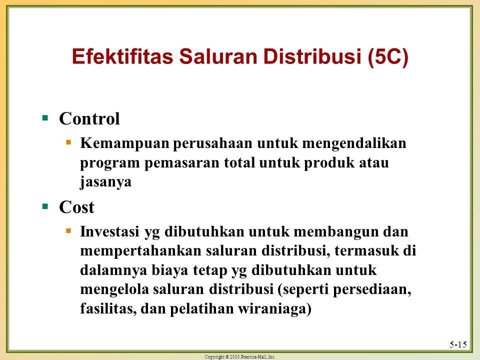 Efektifitas Saluran Distribusi (5C)