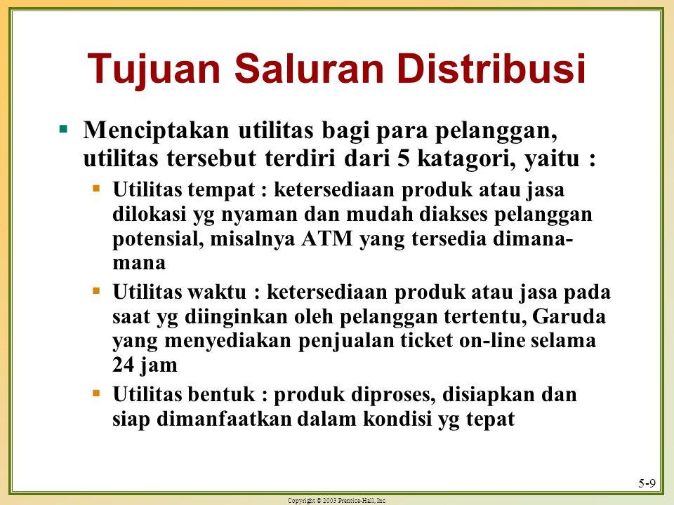 Tujuan Saluran Distribusi