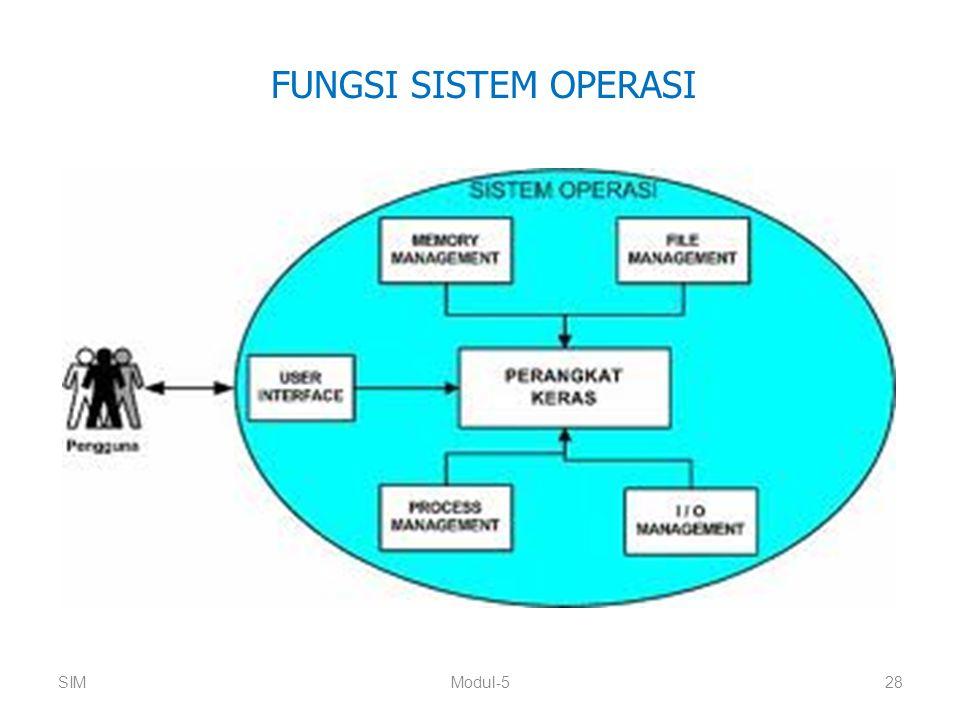 FUNGSI SISTEM OPERASI SIM Modul-5