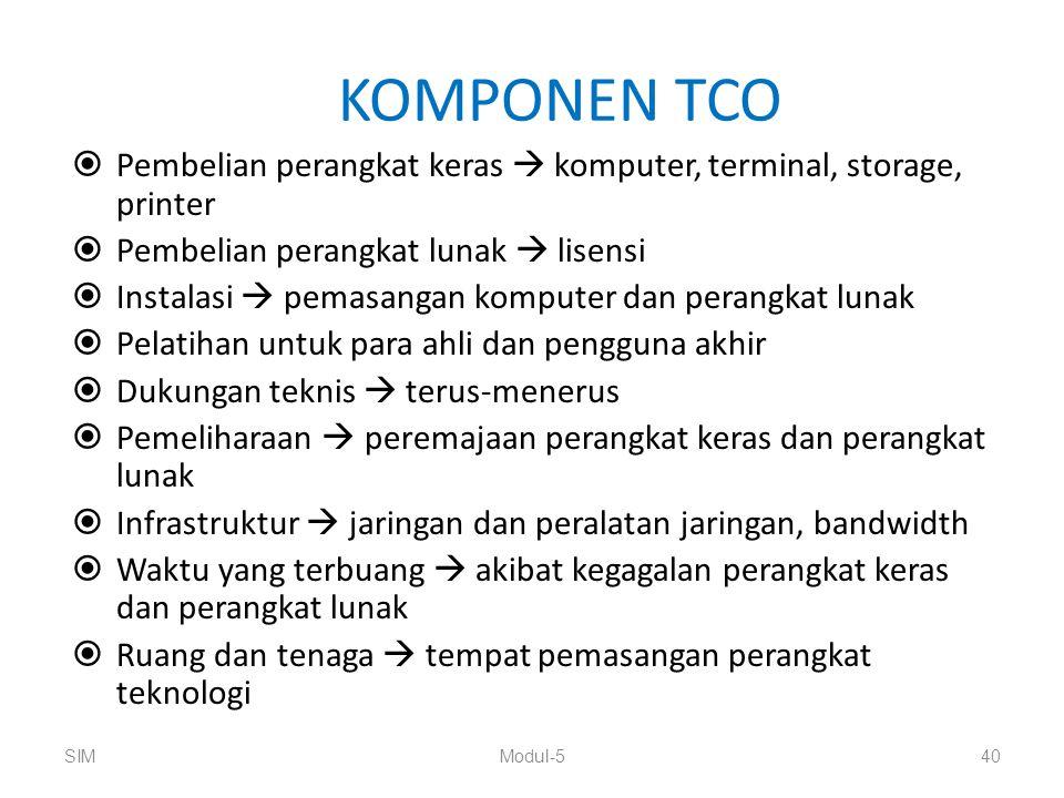 KOMPONEN TCO Pembelian perangkat keras  komputer, terminal, storage, printer. Pembelian perangkat lunak  lisensi.
