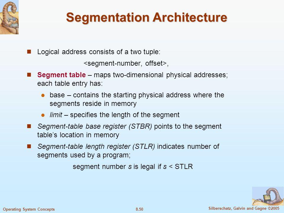 Segmentation Architecture