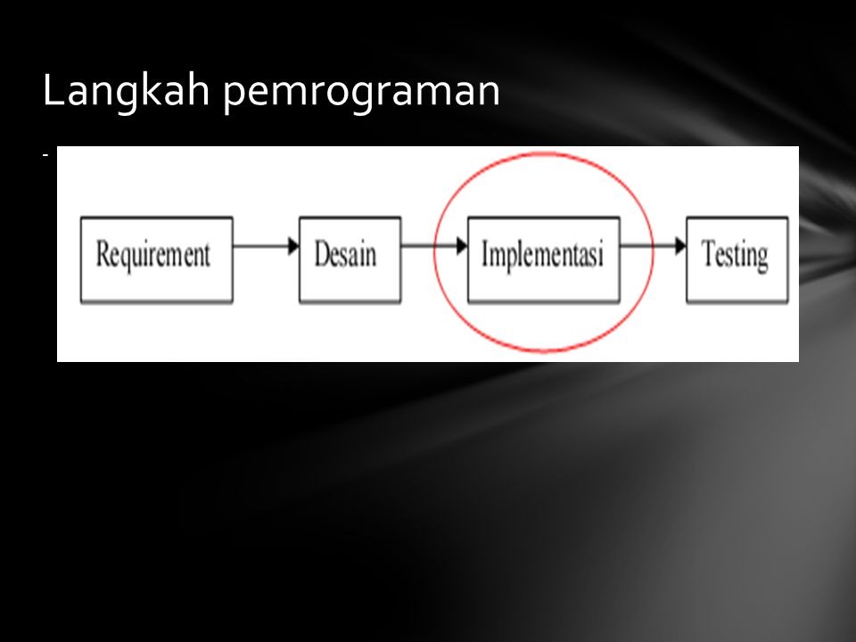 Langkah pemrograman -
