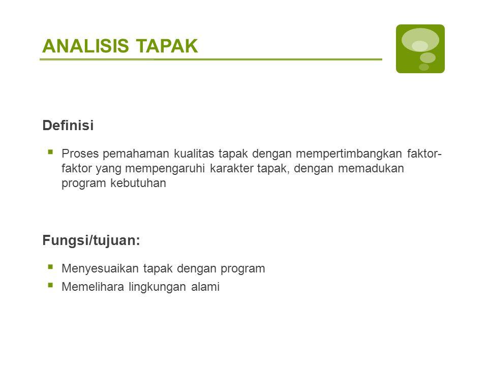 ANALISIS TAPAK Definisi Fungsi/tujuan: