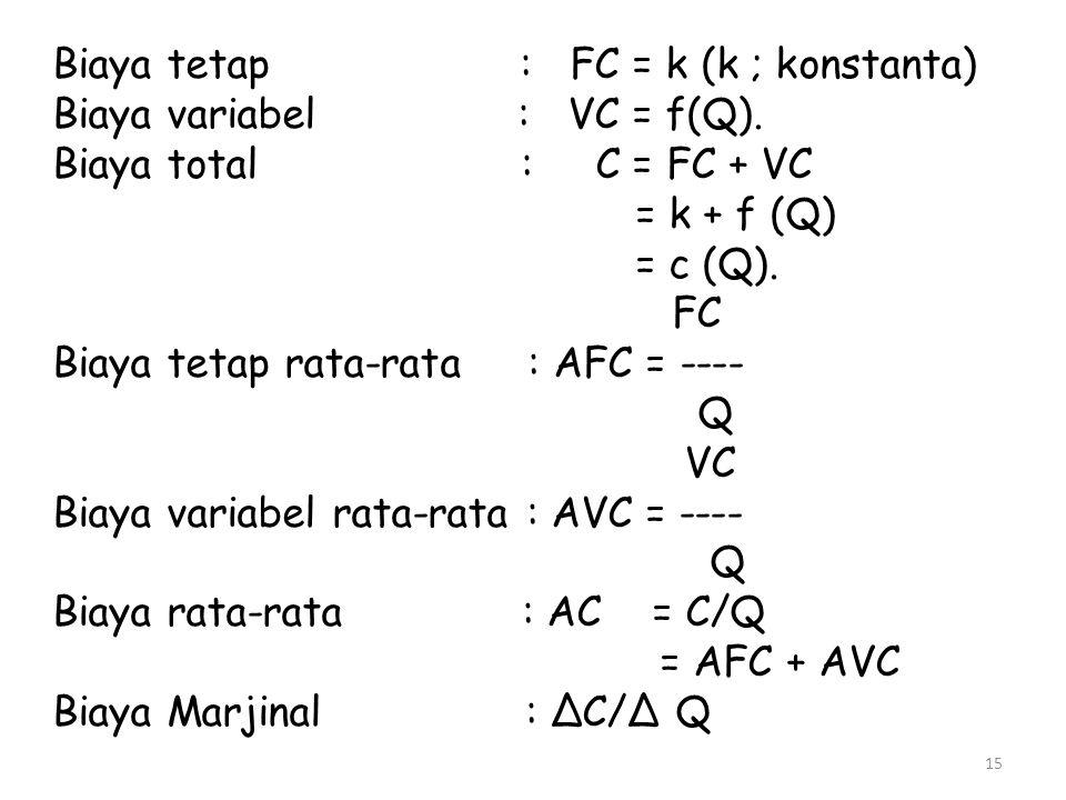 Biaya tetap : FC = k (k ; konstanta)