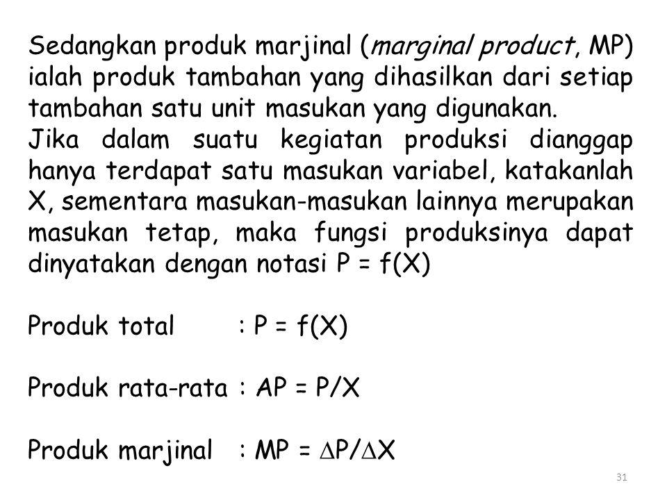 Sedangkan produk marjinal (marginal product, MP) ialah produk tambahan yang dihasilkan dari setiap tambahan satu unit masukan yang digunakan.