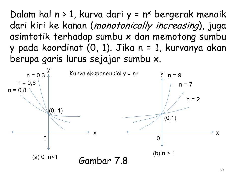 Dalam hal n > 1, kurva dari y = nx bergerak menaik dari kiri ke kanan (monotonically increasing), juga asimtotik terhadap sumbu x dan memotong sumbu y pada koordinat (0, 1). Jika n = 1, kurvanya akan berupa garis lurus sejajar sumbu x.
