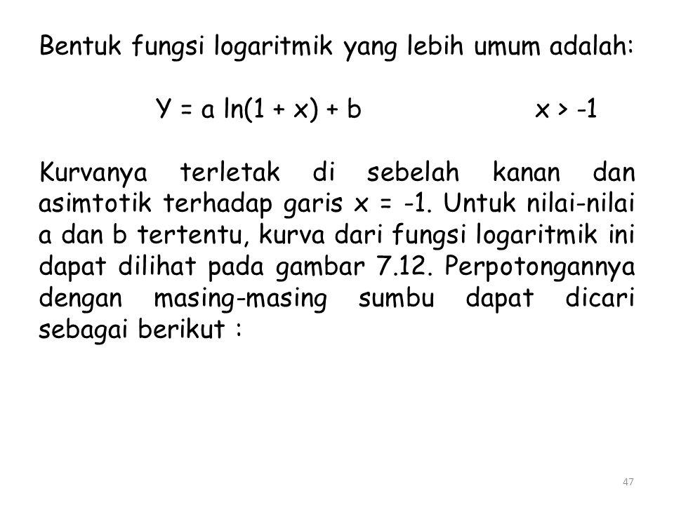 Bentuk fungsi logaritmik yang lebih umum adalah: