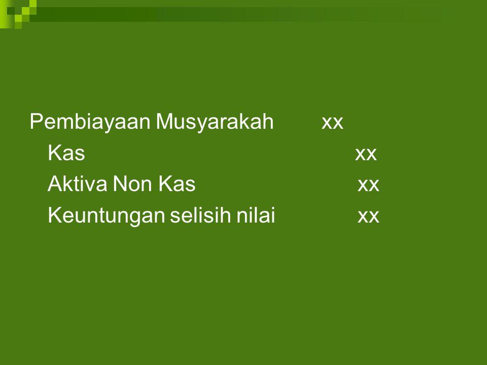 Pembiayaan Musyarakah xx