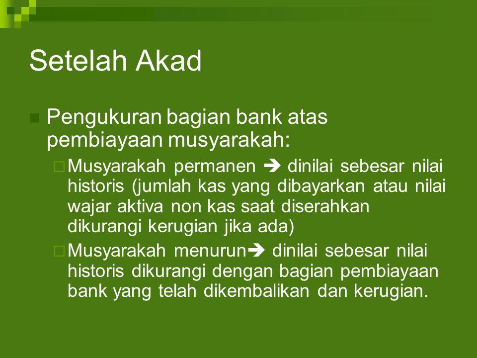 Setelah Akad Pengukuran bagian bank atas pembiayaan musyarakah: