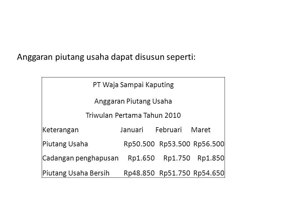 Anggaran piutang usaha dapat disusun seperti: