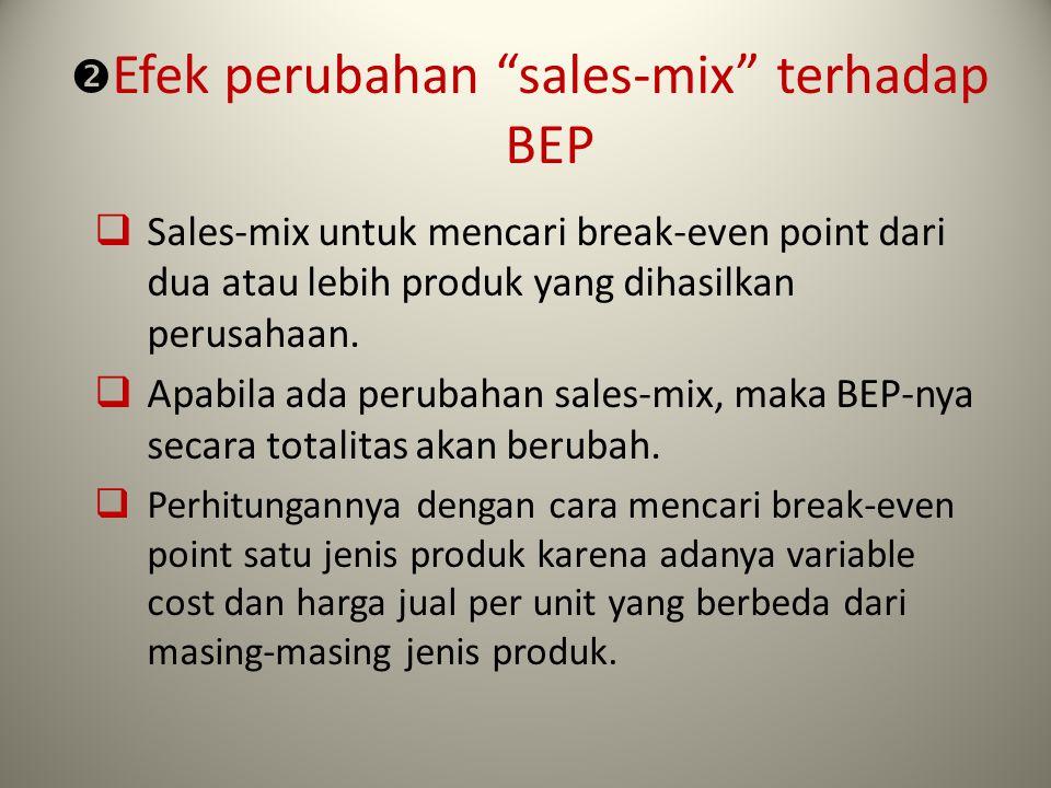 Efek perubahan sales-mix terhadap BEP