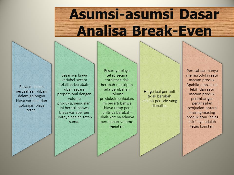 Asumsi-asumsi Dasar Analisa Break-Even