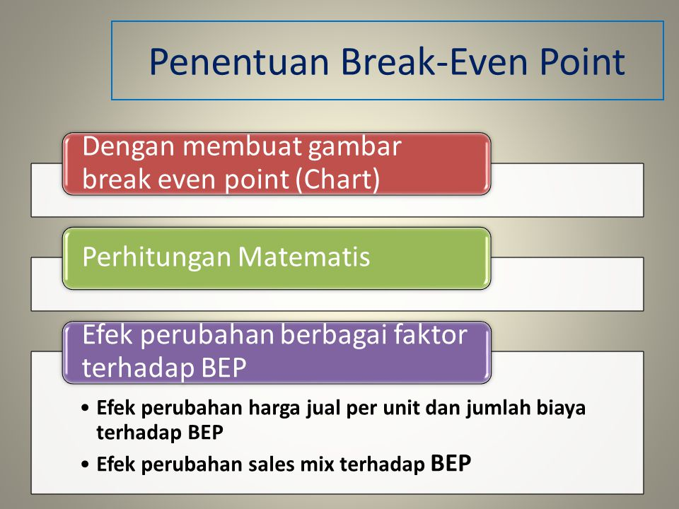 Penentuan Break-Even Point