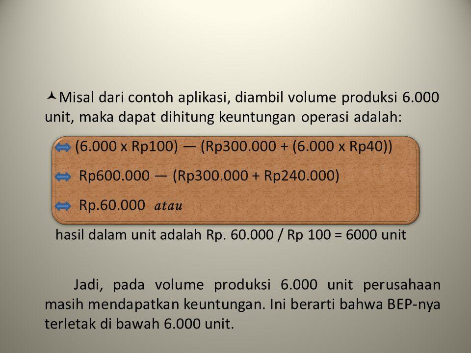 hasil dalam unit adalah Rp. 60.000 / Rp 100 = 6000 unit