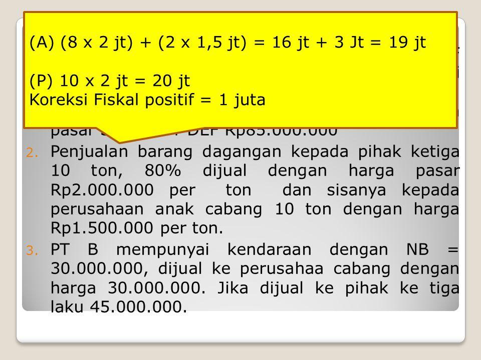 SOAL DIKERJAKAN: (A) (8 x 2 jt) + (2 x 1,5 jt) = 16 jt + 3 Jt = 19 jt