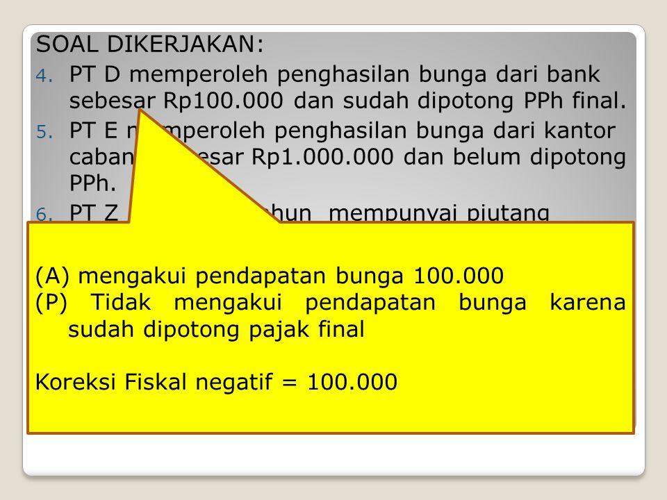 SOAL DIKERJAKAN: PT D memperoleh penghasilan bunga dari bank sebesar Rp100.000 dan sudah dipotong PPh final.