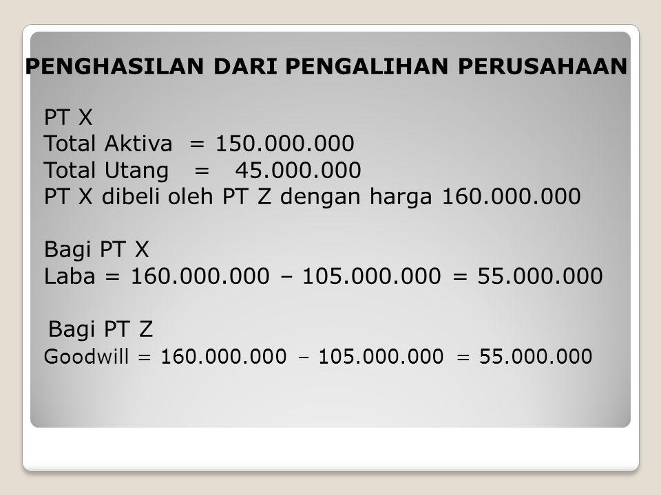 PENGHASILAN DARI PENGALIHAN PERUSAHAAN PT X Total Aktiva = 150. 000