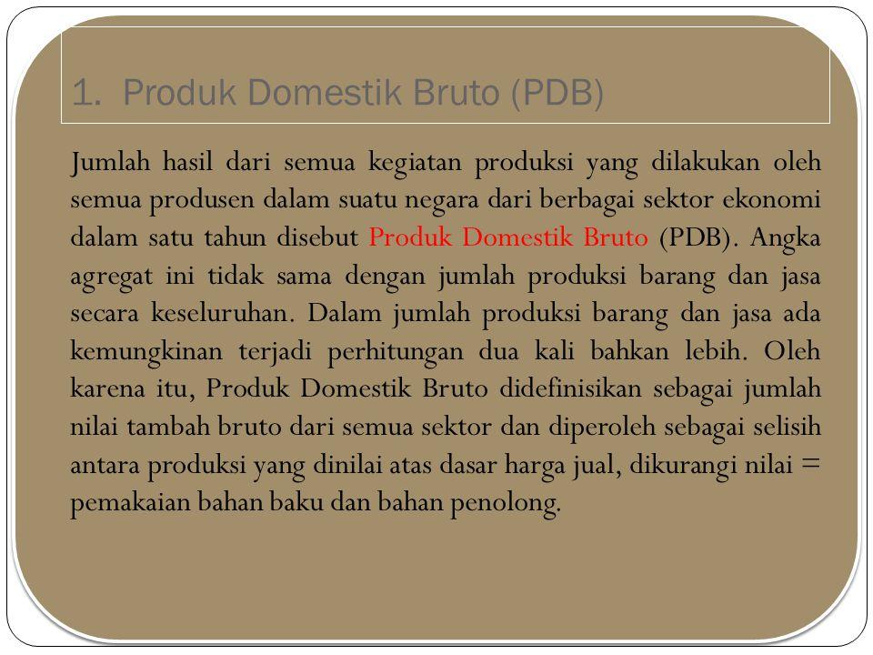 1. Produk Domestik Bruto (PDB)