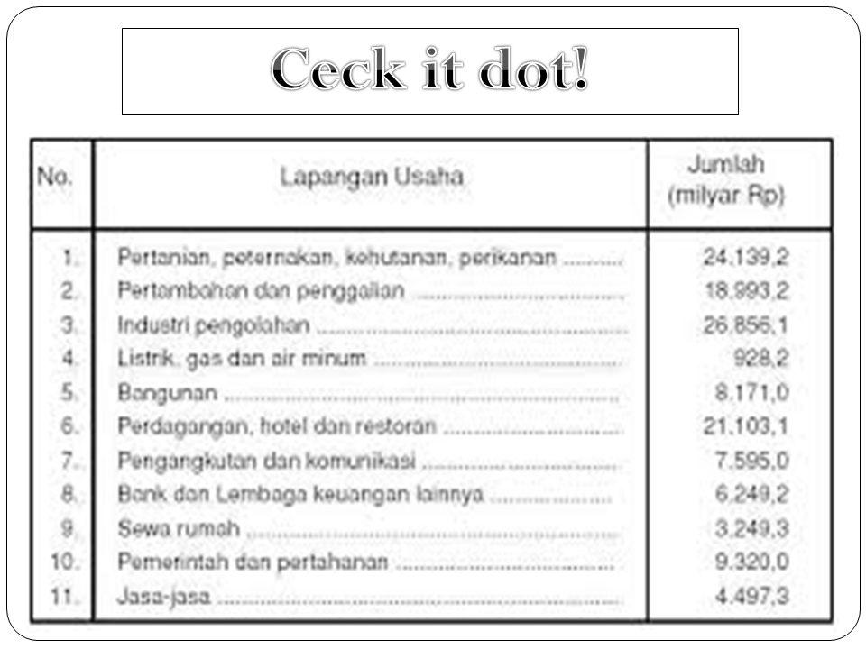 Ceck it dot!