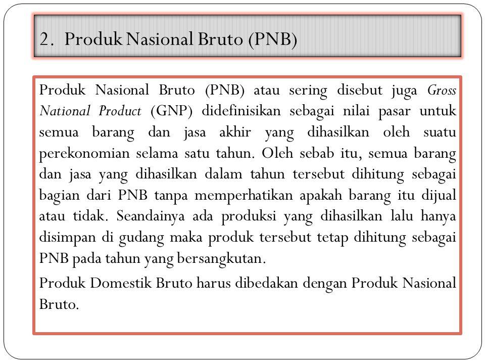 2. Produk Nasional Bruto (PNB)