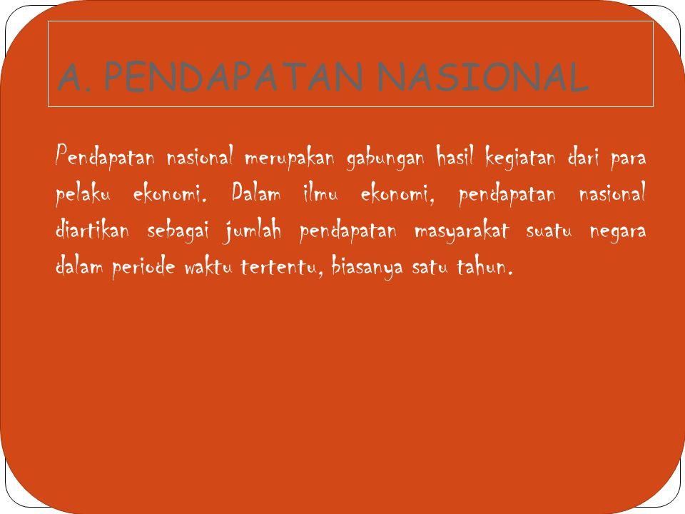A. PENDAPATAN NASIONAL