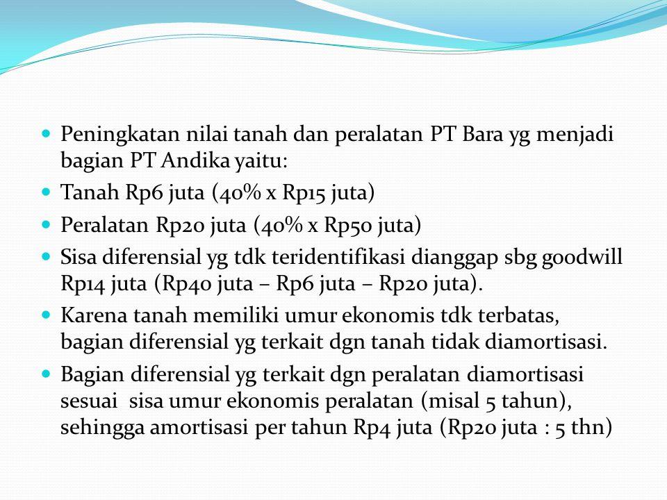 Peningkatan nilai tanah dan peralatan PT Bara yg menjadi bagian PT Andika yaitu: