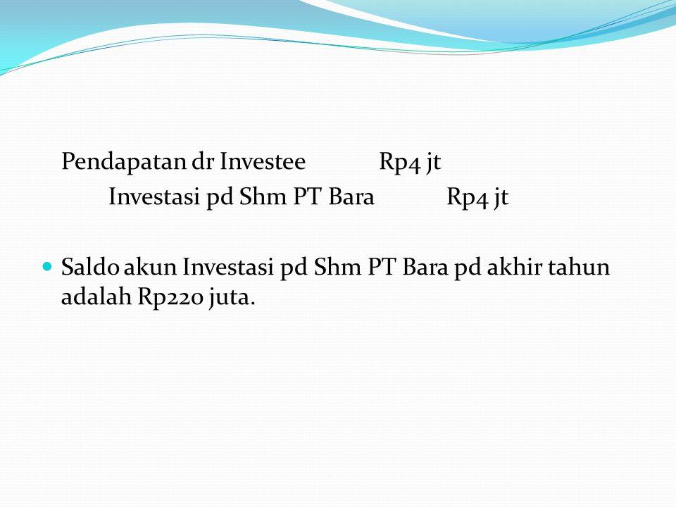 Pendapatan dr Investee Rp4 jt