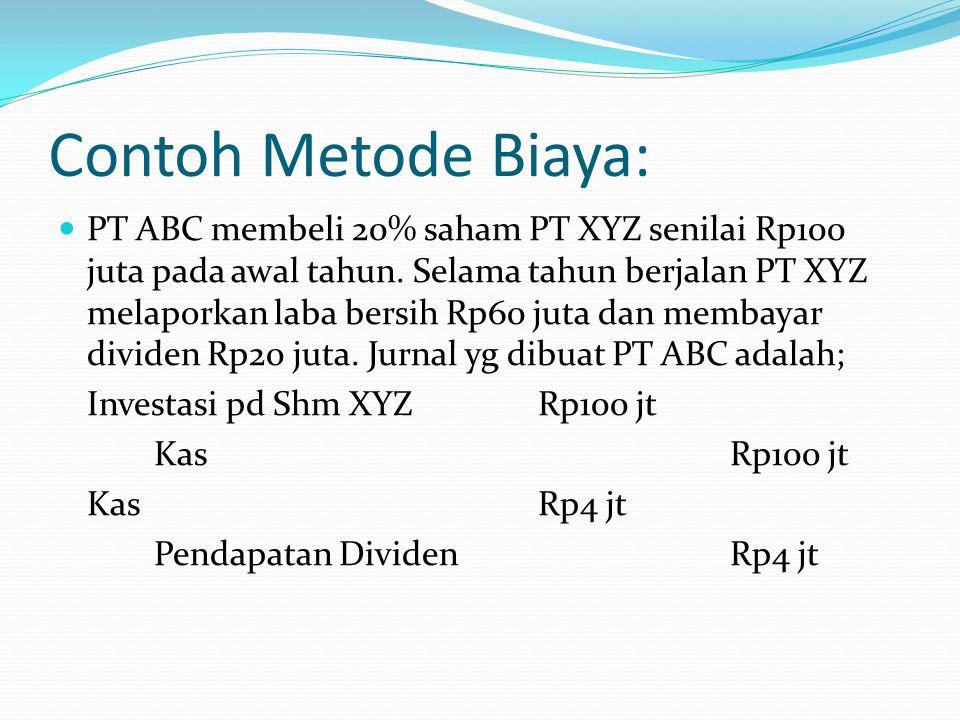 Contoh Metode Biaya: