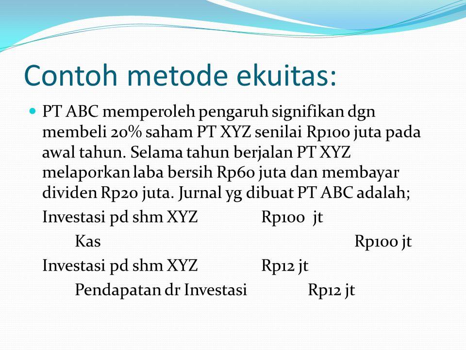 Contoh metode ekuitas: