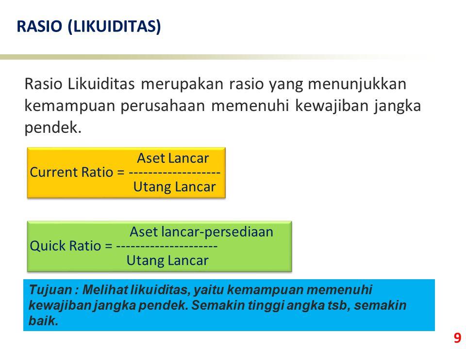 RASIO (LIKUIDITAS) Rasio Likuiditas merupakan rasio yang menunjukkan kemampuan perusahaan memenuhi kewajiban jangka pendek.