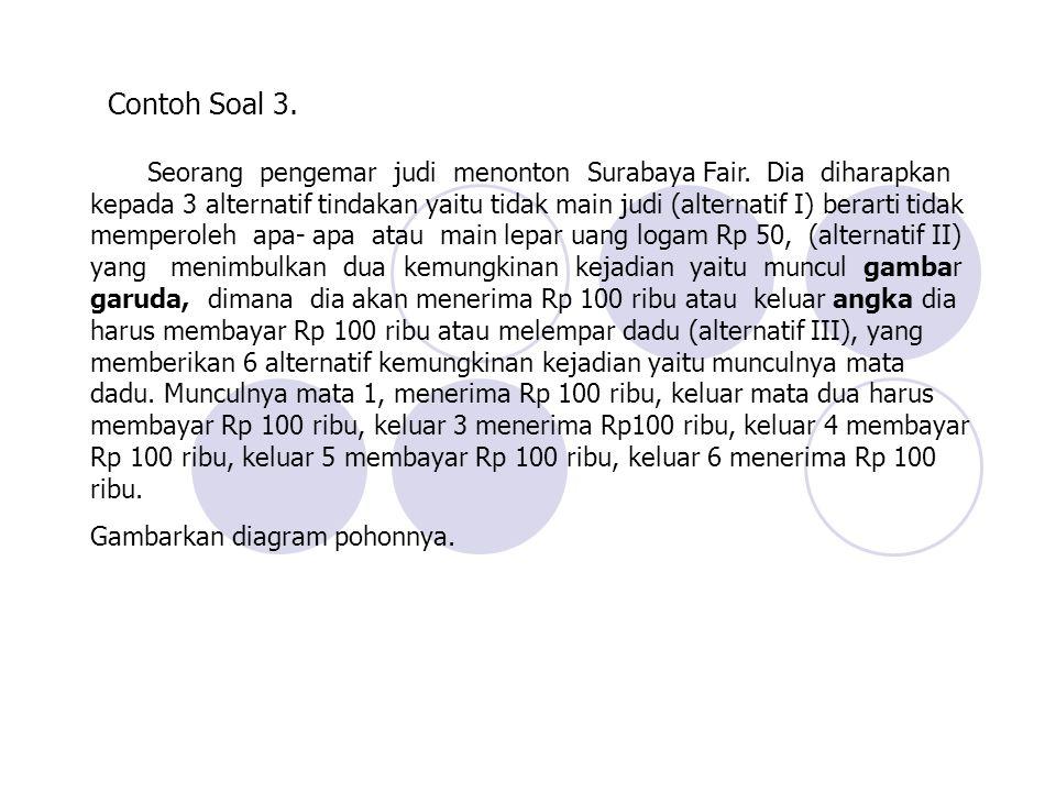 Contoh Soal 3.