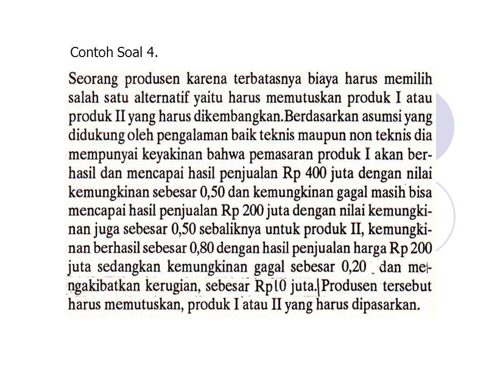 Contoh Soal 4.