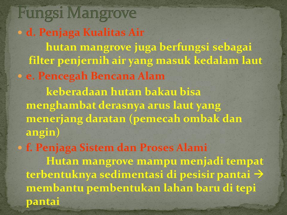 Fungsi Mangrove d. Penjaga Kualitas Air