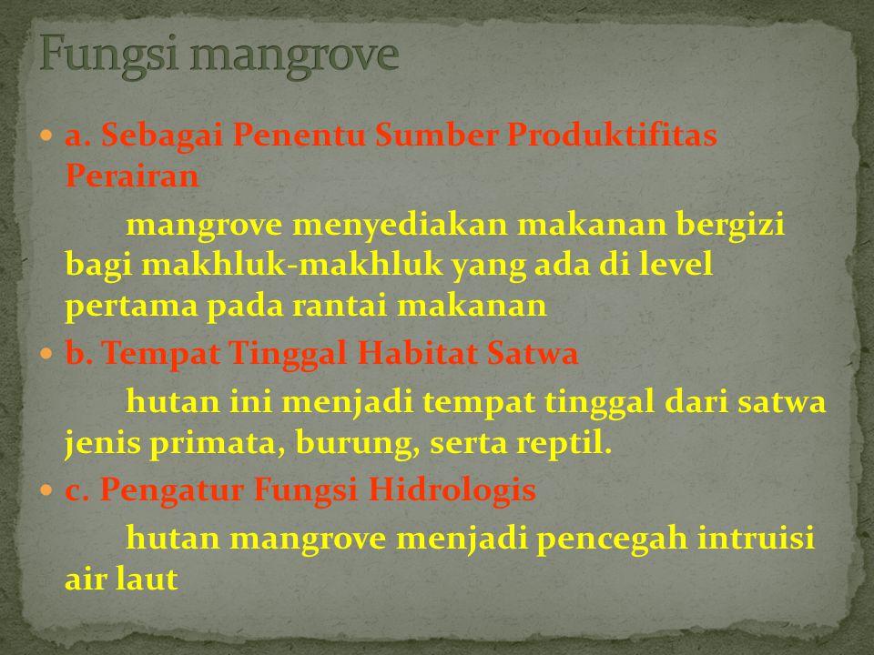 Fungsi mangrove a. Sebagai Penentu Sumber Produktifitas Perairan