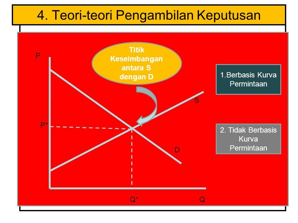 4. Teori-teori Pengambilan Keputusan