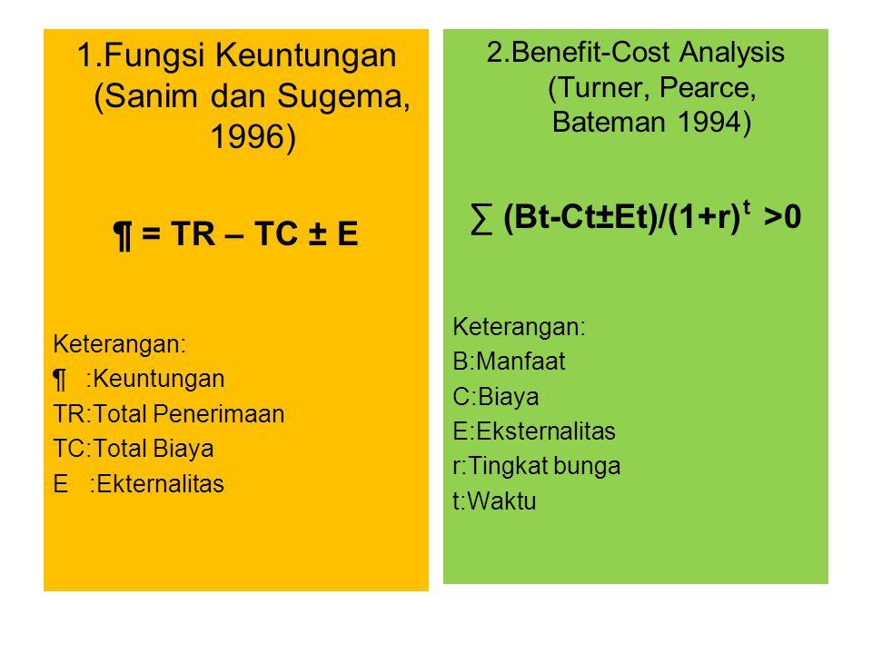 ∑ (Bt-Ct±Et)/(1+r) >0