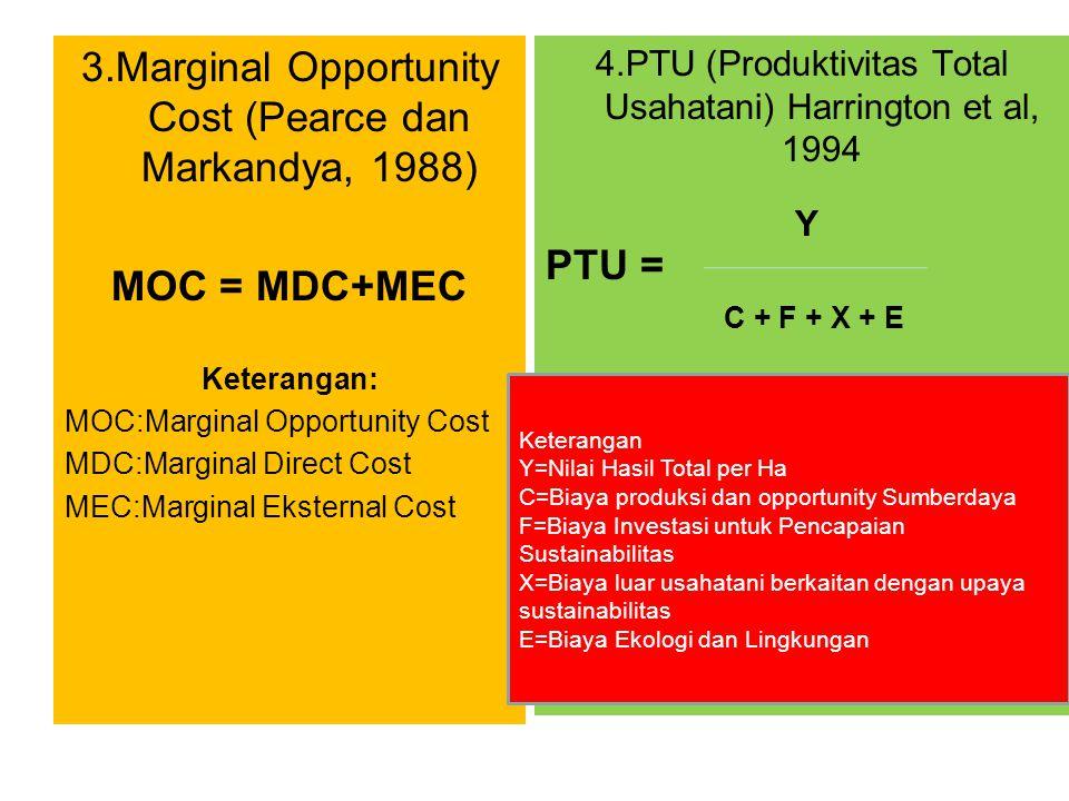 3.Marginal Opportunity Cost (Pearce dan Markandya, 1988)