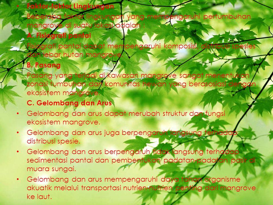 Faktor-faktor Lingkungan