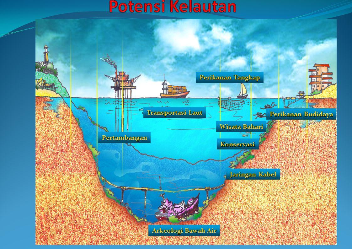 Potensi Kelautan Perikanan Tangkap Transportasi Laut