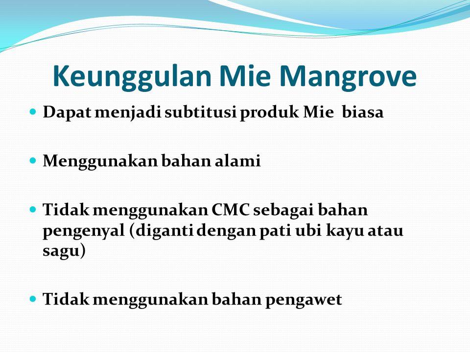 Keunggulan Mie Mangrove