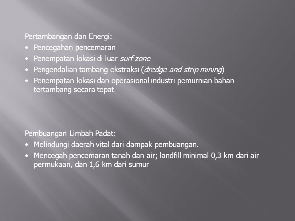 Pertambangan dan Energi: