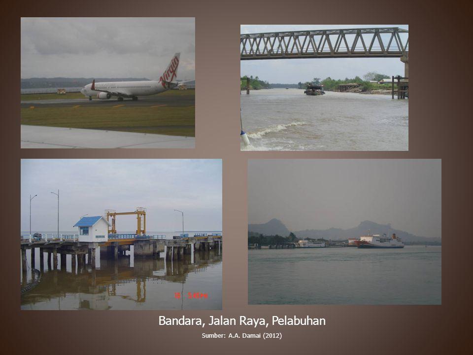 Bandara, Jalan Raya, Pelabuhan