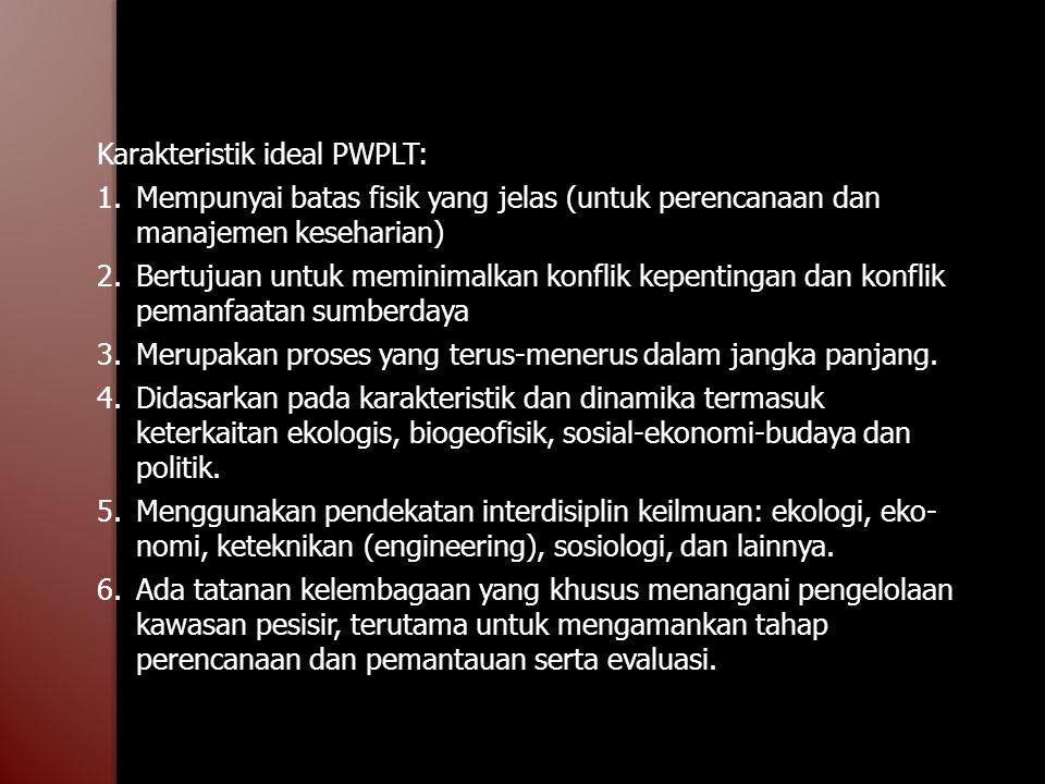 Karakteristik ideal PWPLT:
